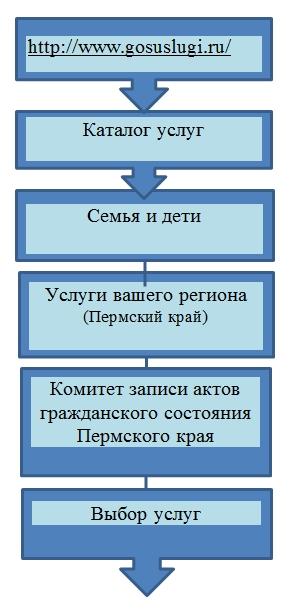 Схема_ЗАГС.jpg
